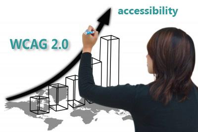 Wykres - grafika: accessibility WCAG 2.0
